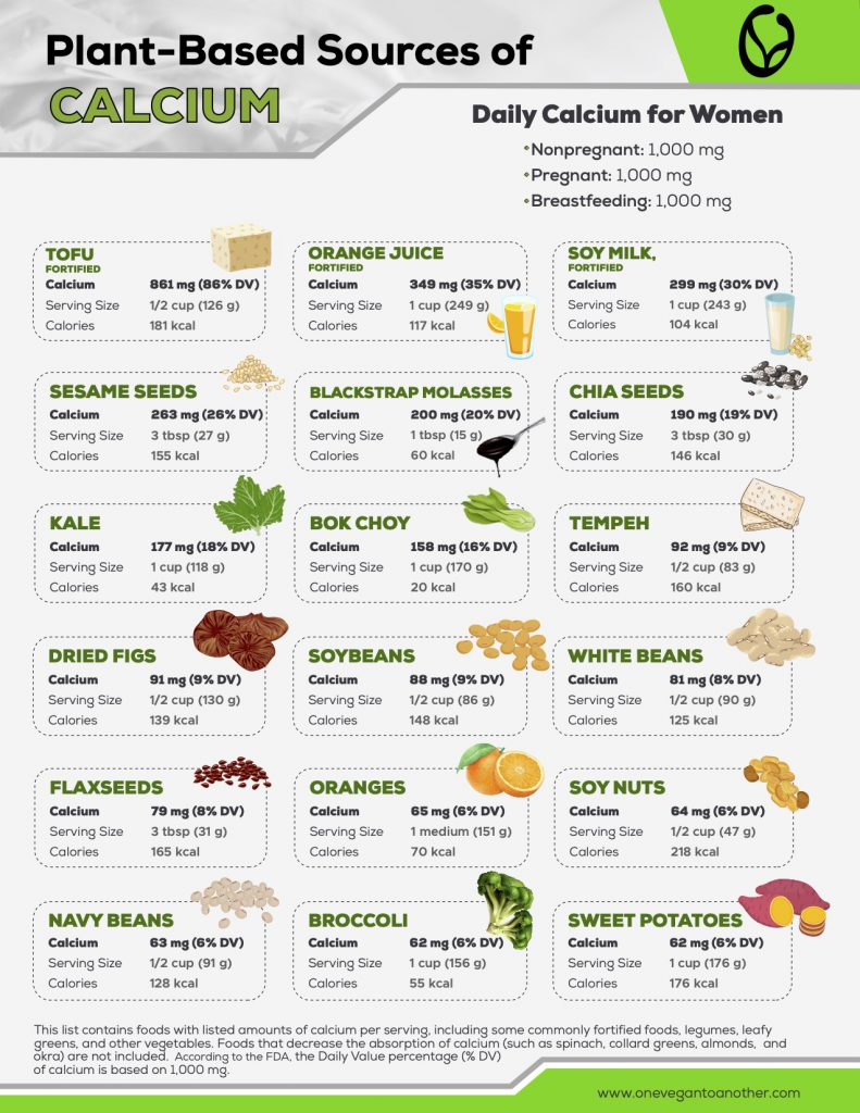 Vegan foods highest in calcium